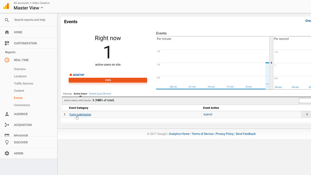 Real time event showing in Google Analytics